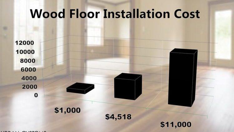 Hardwood-Flooring-Installation-Cost-2020